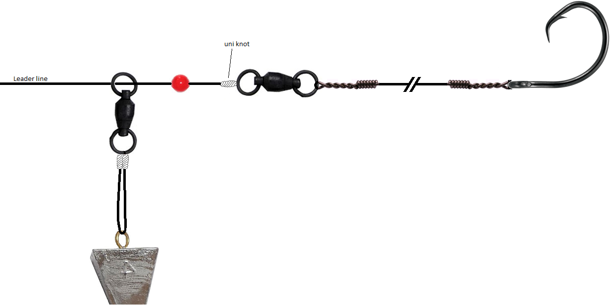 Take The Wire Portion Of Rig And Tie Leader Line To Swivel Using Another Uni Knot